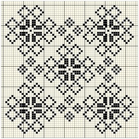 A chart of the whitework pattern on Katherine Parr's collar.