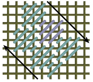 Schematic drawing of a diagonal mosaic stitch.