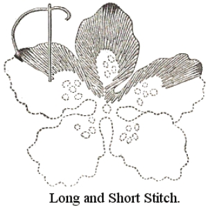 The Kensington, or long-and-short stitch.