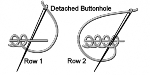 Schematic drawing of the detached buttonhole stitch.