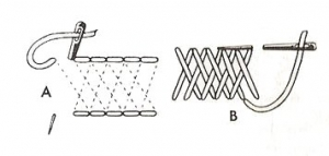 Schematic drawing of a double back stitch, worked (A) on the obverse of the cloth, and (B) on the reverse.