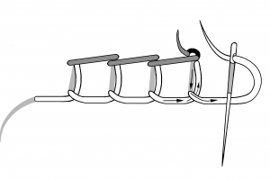 Schematic drawing of the blanket and stem stitch.